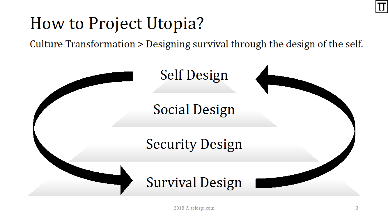 diagram how to project utopia